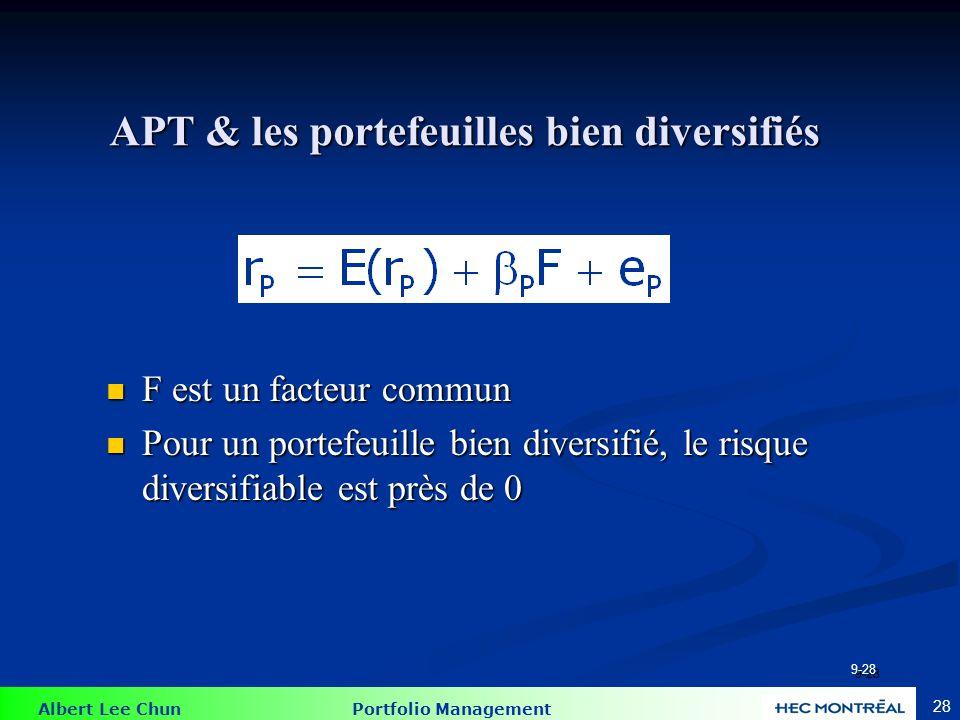 Albert Lee Chun Portfolio Management 28 APT & les portefeuilles bien diversifiés F est un facteur commun F est un facteur commun Pour un portefeuille