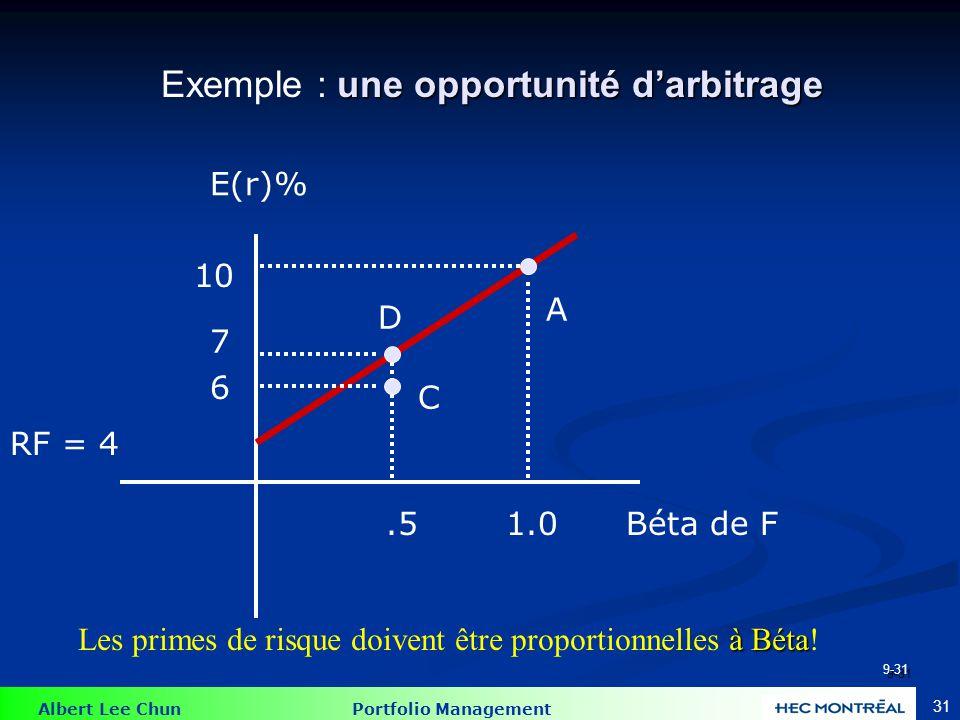 Albert Lee Chun Portfolio Management 31 E(r)% Béta de F 10 7 6 RF = 4 A D C.51.0 une opportunité d'arbitrage Exemple : une opportunité d'arbitrage 9-3