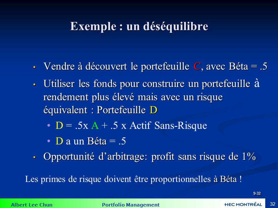 Albert Lee Chun Portfolio Management 32 Exemple : un déséquilibre Vendre à découvert le portefeuille C, avec Béta =.5 Vendre à découvert le portefeuil