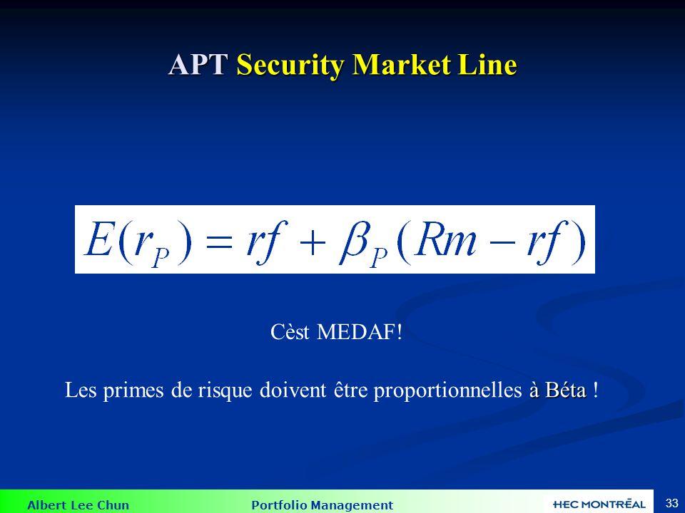 Albert Lee Chun Portfolio Management 33 APT Security Market Line àBéta Les primes de risque doivent être proportionnelles à Béta ! Cèst MEDAF!