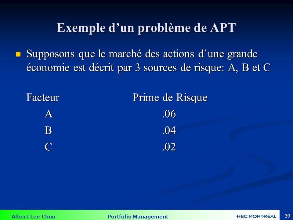 Albert Lee Chun Portfolio Management 39 Exemple d'un problème de APT Supposons que le marché des actions d'une grande économie est décrit par 3 source