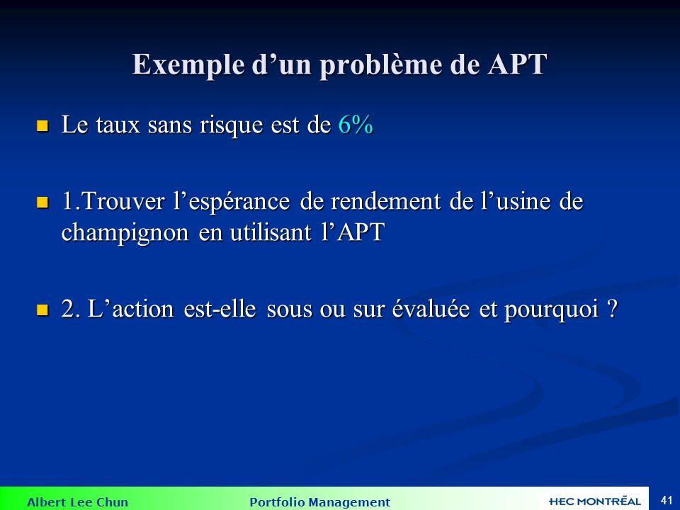 Albert Lee Chun Portfolio Management 41 Exemple d'un problème de APT Le taux sans risque est de 6% Le taux sans risque est de 6% 1.Trouver l'espérance
