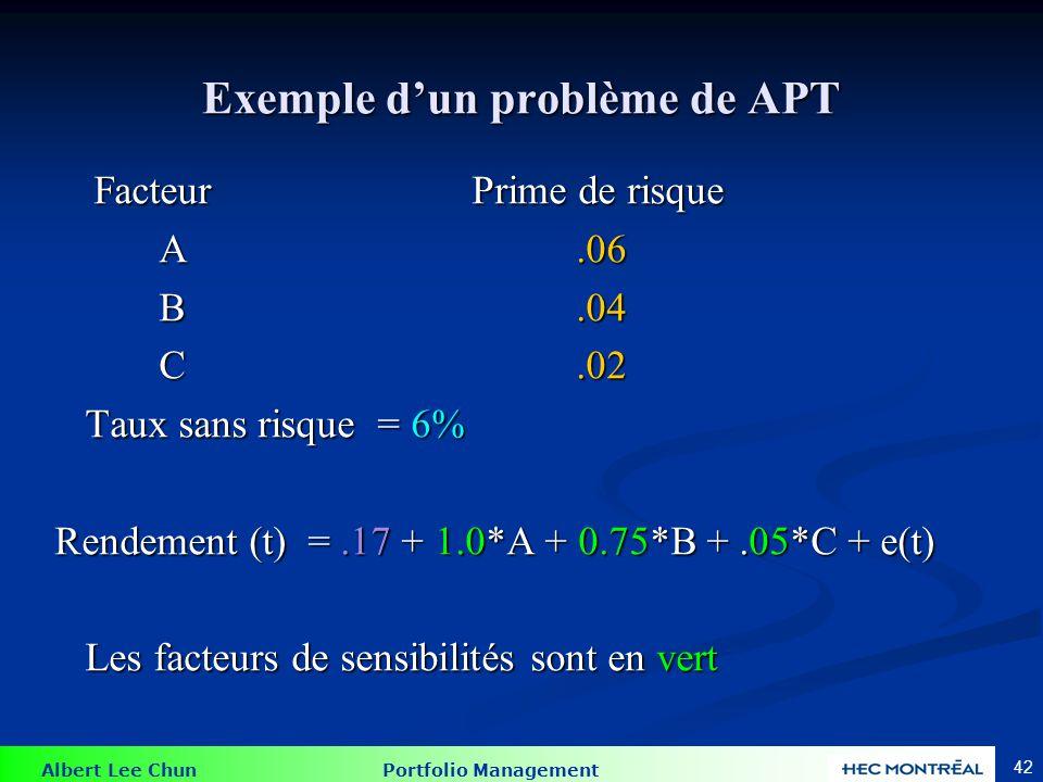Albert Lee Chun Portfolio Management 42 Exemple d'un problème de APT FacteurPrime de risque A.06 A.06 B.04 B.04 C.02 C.02 Taux sans risque = 6% Taux s