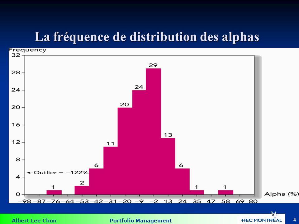 Albert Lee Chun Portfolio Management Exemple 9.3 et 9.4 45 P Portefeuille de facteur 1: E(R1) = 10% P Portefeuille de facteur 2: E(R2) = 12% Rf = 4% Portefeuille A avec B1 =.5 et B2 =.75 Portefeuille Q Ponderation B1 =.5: facteur portefeuille 1 Ponderation B2 =.75 : facteur portefeuille 2 Ponderation 1- B1 – B2 = -.25: rf E(Rq) = B1E(R1) + B2 E(R2) + (1-B1-B2) Rf = rf + B1(E(R1) –rf )+ B2(E(R2) – rf) =13%