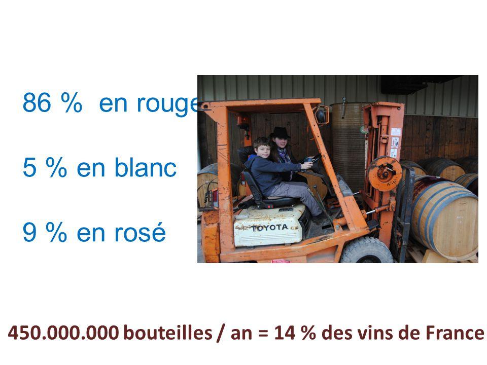 86 % en rouge 5 % en blanc 9 % en rosé 450.000.000 bouteilles / an = 14 % des vins de France