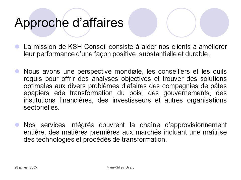 28 janvier 2005Marie-Gilles Girard Approche d'affaires La mission de KSH Conseil consiste à aider nos clients à améliorer leur performance d'une façon positive, substantielle et durable.
