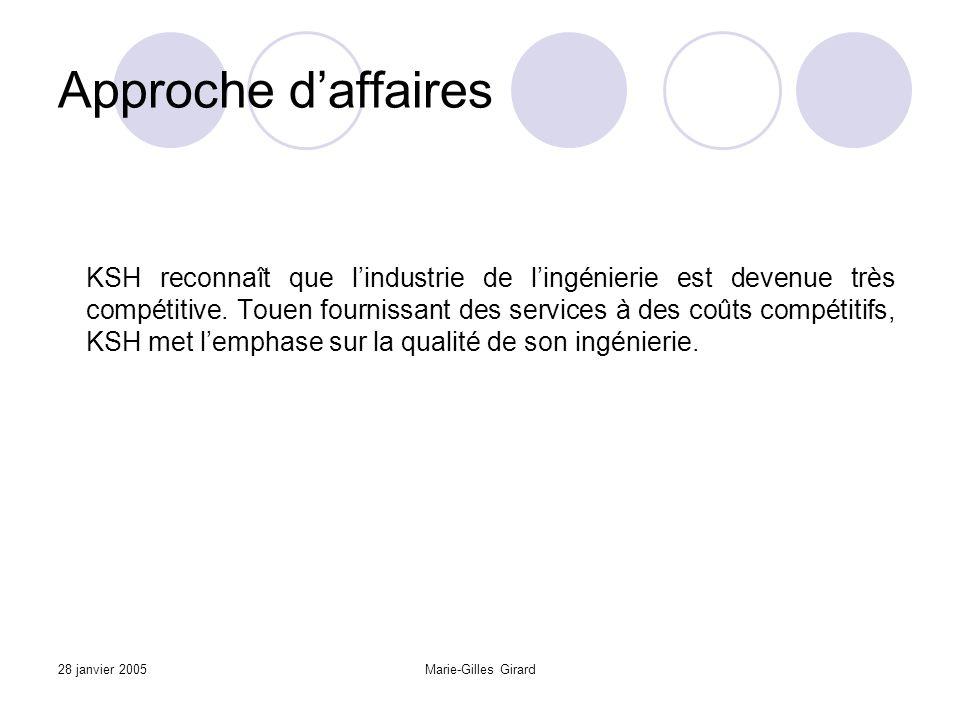28 janvier 2005Marie-Gilles Girard Approche d'affaires KSH reconnaît que l'industrie de l'ingénierie est devenue très compétitive.