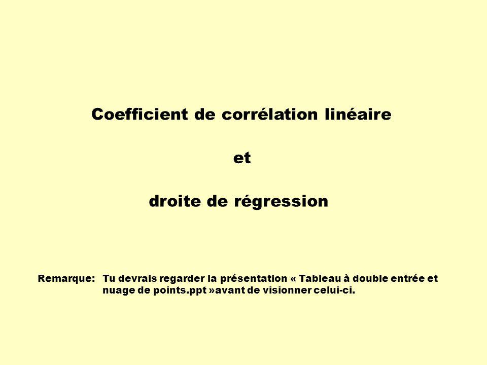 Coefficient de corrélation linéaire et droite de régression Remarque:Tu devrais regarder la présentation « Tableau à double entrée et nuage de points.ppt »avant de visionner celui-ci.