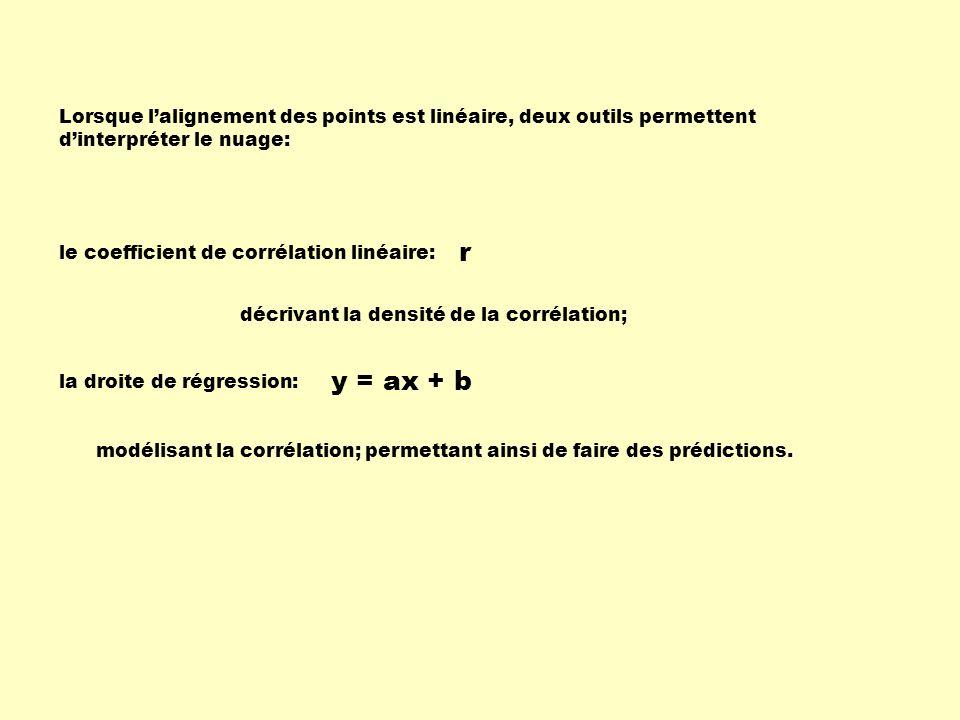 Lorsque l'alignement des points est linéaire, deux outils permettent d'interpréter le nuage: le coefficient de corrélation linéaire: décrivant la densité de la corrélation; la droite de régression: modélisant la corrélation; permettant ainsi de faire des prédictions.