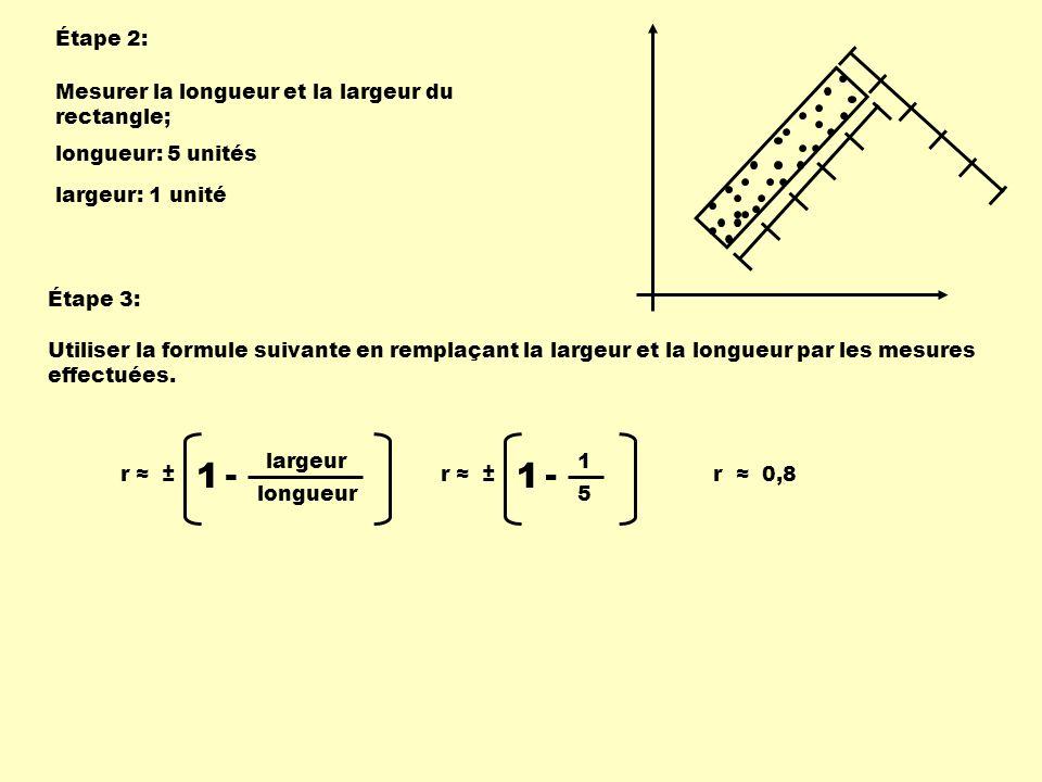 Étape 2: Mesurer la longueur et la largeur du rectangle; longueur: 5 unités largeur: 1 unité Étape 3: Utiliser la formule suivante en remplaçant la la