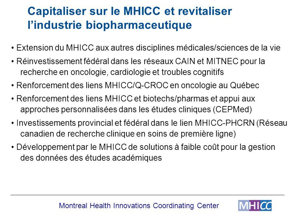 Capitaliser sur le MHICC et revitaliser l'industrie biopharmaceutique Extension du MHICC aux autres disciplines médicales/sciences de la vie Réinvestissement fédéral dans les réseaux CAIN et MITNEC pour la recherche en oncologie, cardiologie et troubles cognitifs Renforcement des liens MHICC/Q-CROC en oncologie au Québec Renforcement des liens MHICC et biotechs/pharmas et appui aux approches personnalisées dans les études cliniques (CEPMed) Investissements provincial et fédéral dans le lien MHICC-PHCRN (Réseau canadien de recherche clinique en soins de première ligne) Développement par le MHICC de solutions à faible coût pour la gestion des données des études académiques Montreal Health Innovations Coordinating Center