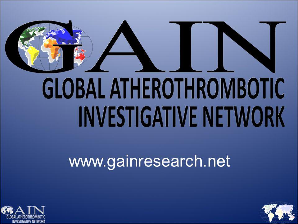 www.gainresearch.net