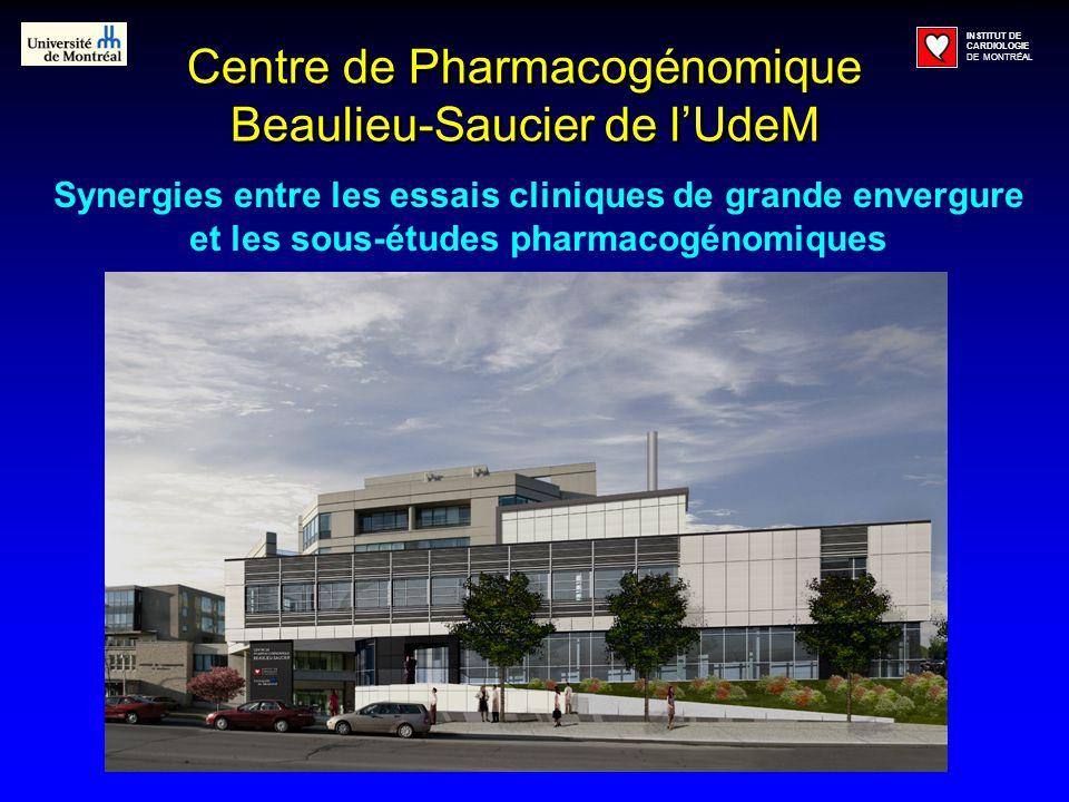 Centre de Pharmacogénomique Beaulieu-Saucier de l'UdeM Synergies entre les essais cliniques de grande envergure et les sous-études pharmacogénomiques INSTITUT DE CARDIOLOGIE DE MONTRÉAL