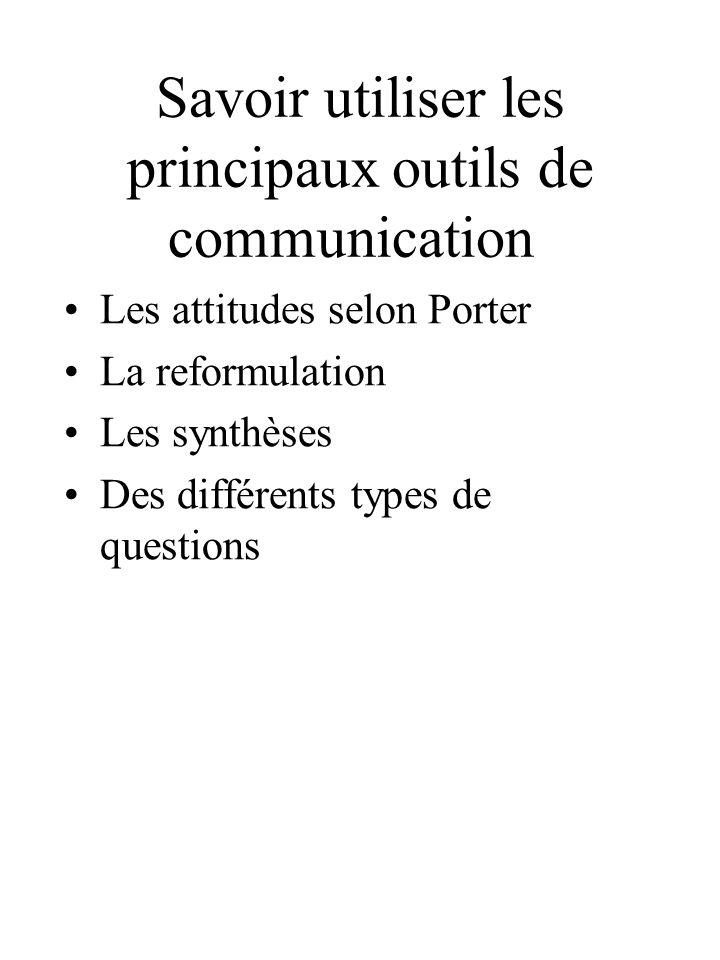 Savoir utiliser les principaux outils de communication Les attitudes selon Porter La reformulation Les synthèses Des différents types de questions