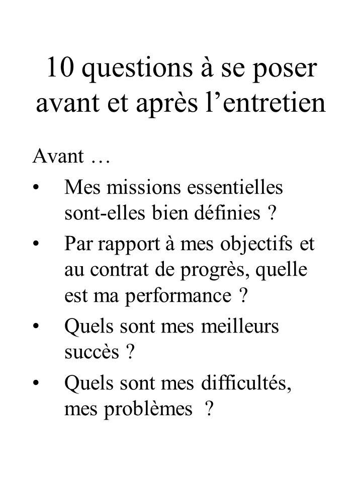 10 questions à se poser avant et après l'entretien Avant … Mes missions essentielles sont-elles bien définies ? Par rapport à mes objectifs et au cont