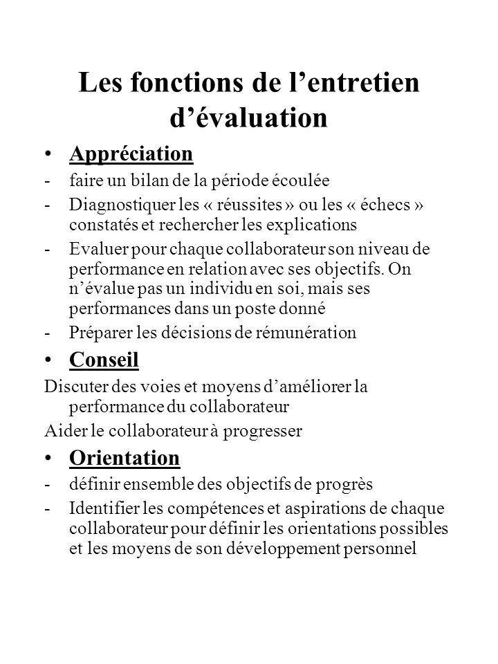Les fonctions de l'entretien d'évaluation Appréciation -faire un bilan de la période écoulée -Diagnostiquer les « réussites » ou les « échecs » consta
