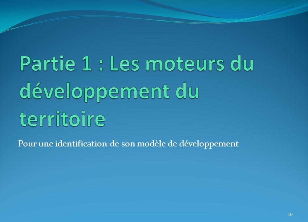 Pour une identification de son modèle de développement 10