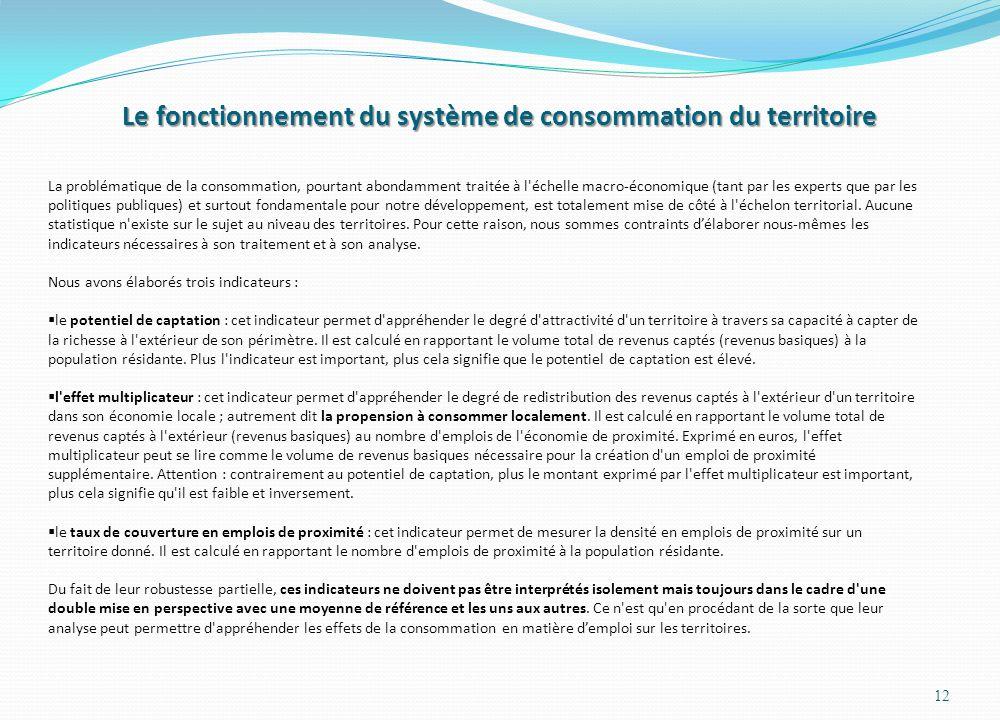 Le fonctionnement du système de consommation du territoire 12 La problématique de la consommation, pourtant abondamment traitée à l échelle macro-économique (tant par les experts que par les politiques publiques) et surtout fondamentale pour notre développement, est totalement mise de côté à l échelon territorial.