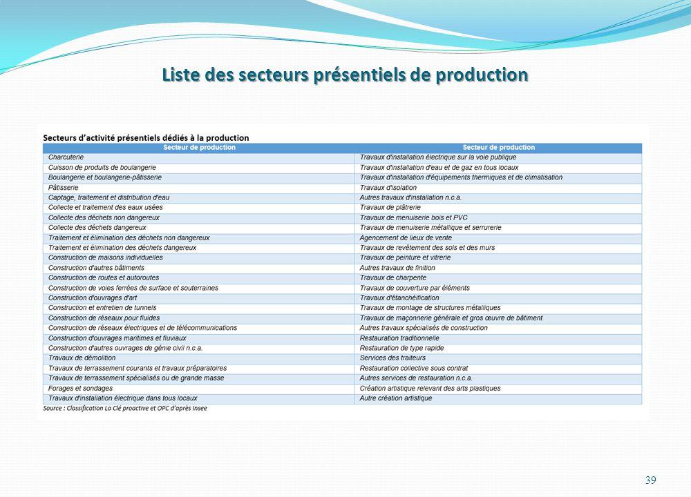Liste des secteurs présentiels de production 39