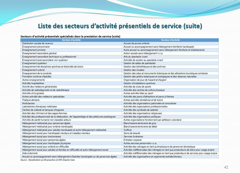 Liste des secteurs d'activité présentiels de service (suite) 42