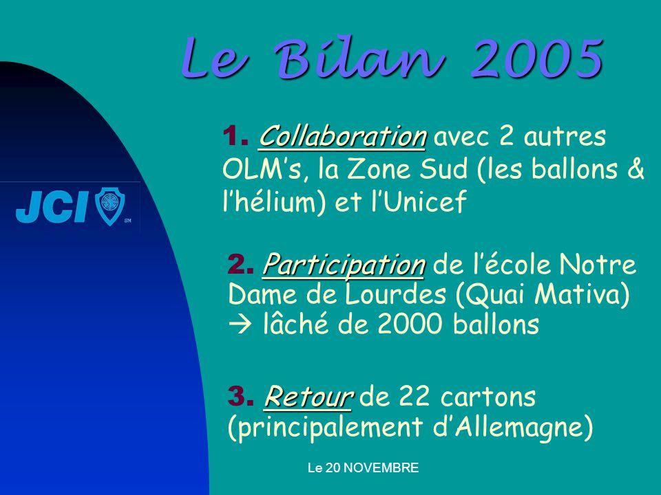 Le 20 NOVEMBRE Le Bilan 2005 Collaboration 1.