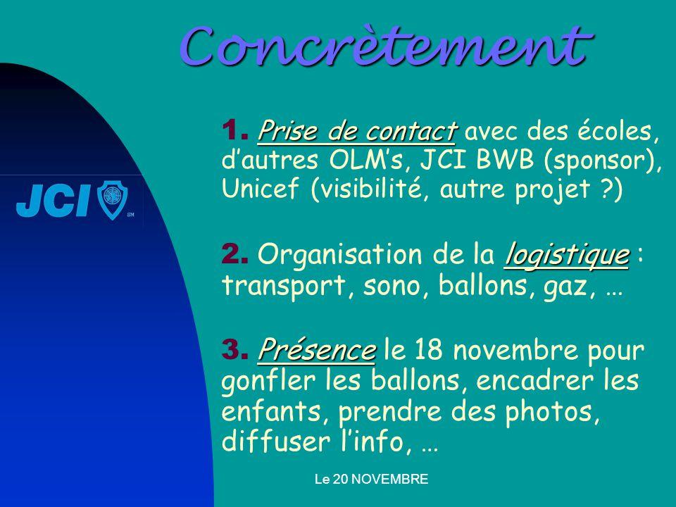 Le 20 NOVEMBRE Les Objectifs 2006 Collaborer site commun 1. Collaborer avec JCI Basse Meuse & JCI Pays de Herve pour lâcher 2.000 ballons sur 1 site c