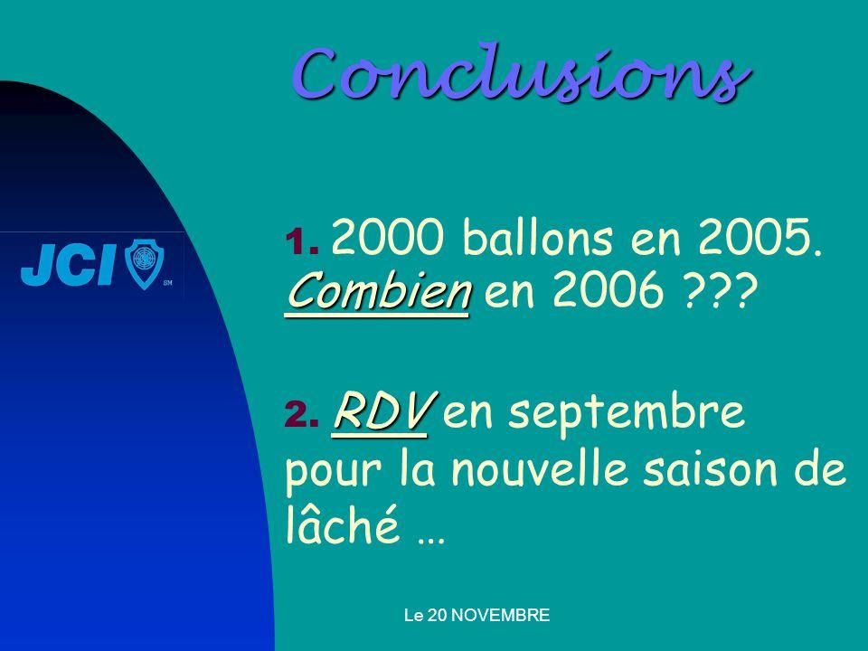 Le 20 NOVEMBREConclusions Combien 1.2000 ballons en 2005.