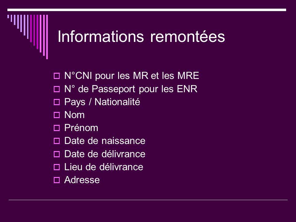 Informations remontées  N°CNI pour les MR et les MRE  N° de Passeport pour les ENR  Pays / Nationalité  Nom  Prénom  Date de naissance  Date de délivrance  Lieu de délivrance  Adresse