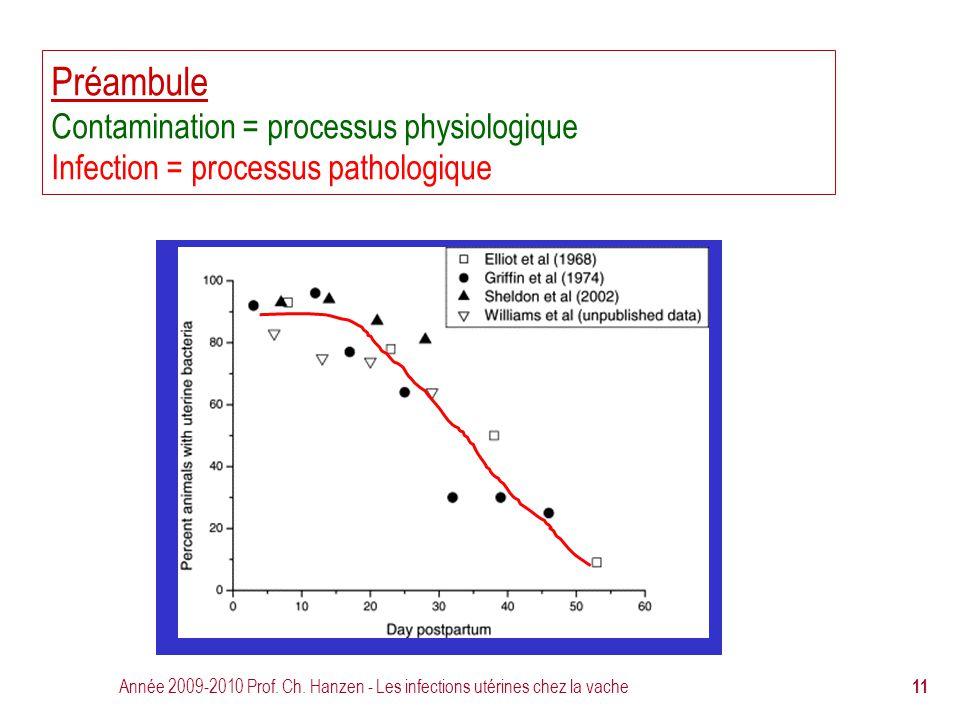 Année 2009-2010 Prof. Ch. Hanzen - Les infections utérines chez la vache 11 Préambule Contamination = processus physiologique Infection = processus pa