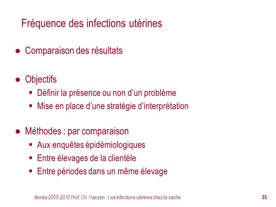 Année 2009-2010 Prof. Ch. Hanzen - Les infections utérines chez la vache 55 Fréquence des infections utérines ● Comparaison des résultats ● Objectifs