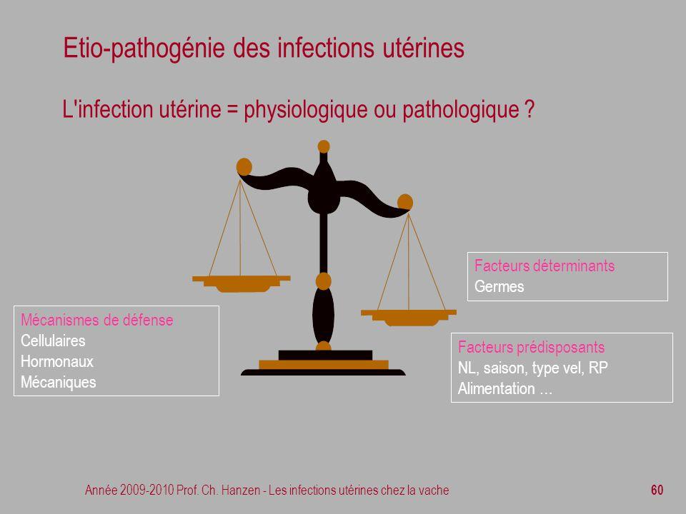 Année 2009-2010 Prof. Ch. Hanzen - Les infections utérines chez la vache 60 Etio-pathogénie des infections utérines L'infection utérine = physiologiqu