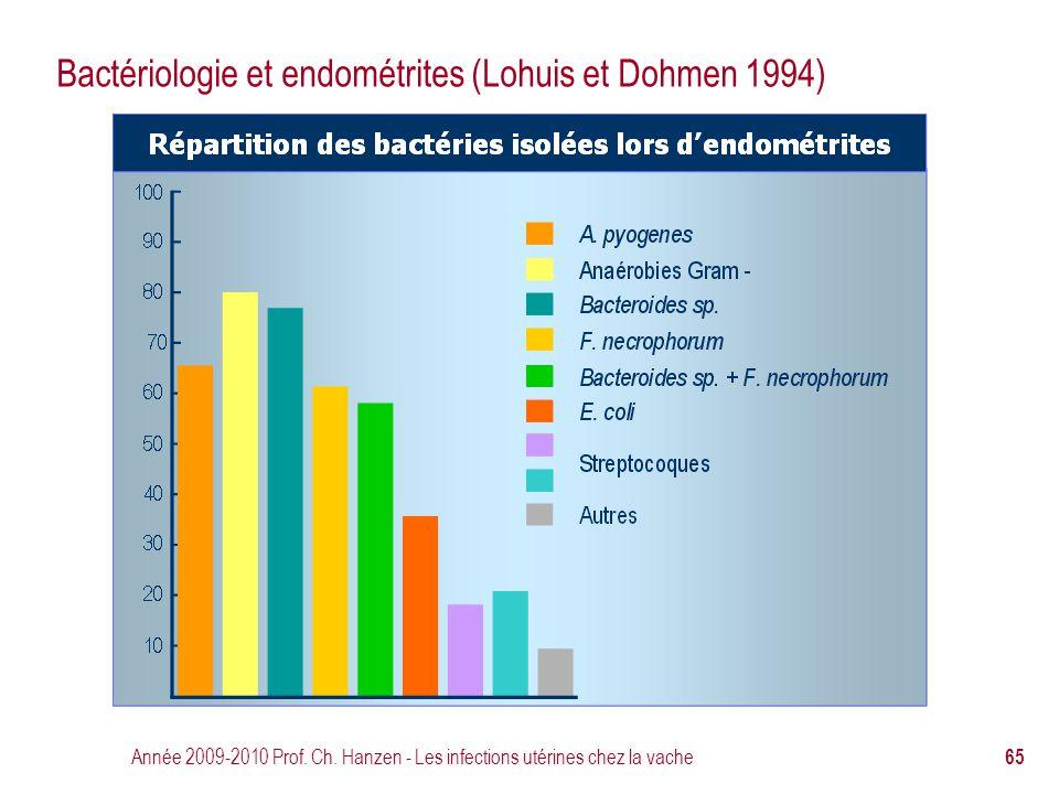 Année 2009-2010 Prof. Ch. Hanzen - Les infections utérines chez la vache 65 Bactériologie et endométrites (Lohuis et Dohmen 1994)
