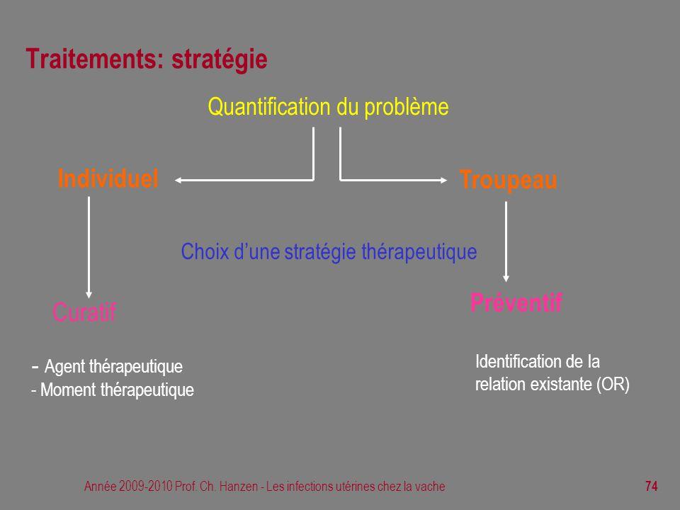 Année 2009-2010 Prof. Ch. Hanzen - Les infections utérines chez la vache 74 Traitements: stratégie Quantification du problème Individuel Troupeau Cura