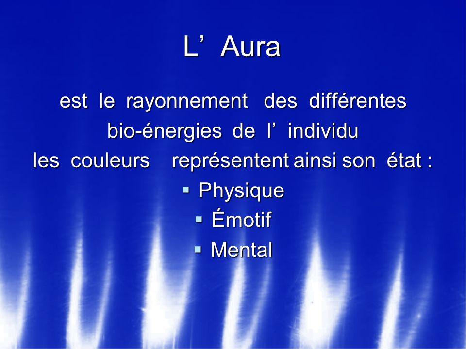 L' Aura est le rayonnement des différentes bio-énergies de l' individu les couleurs représentent ainsi son état :  Physique  Émotif  Mental