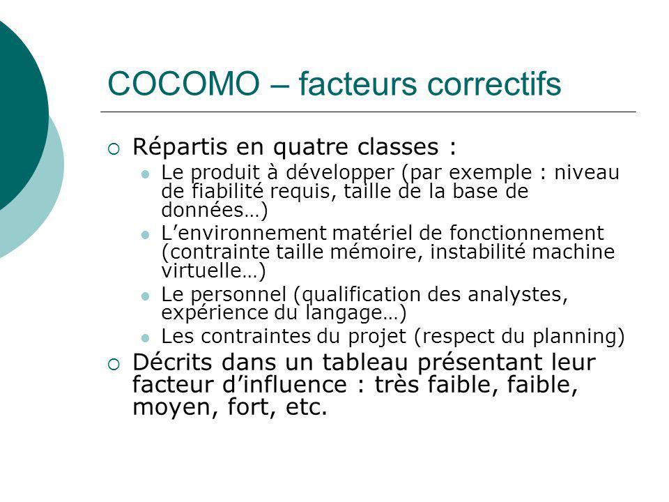 COCOMO – facteurs correctifs  Répartis en quatre classes : Le produit à développer (par exemple : niveau de fiabilité requis, taille de la base de do
