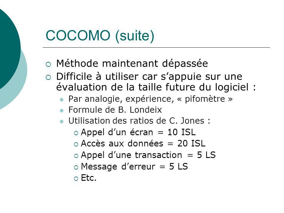 COCOMO (suite)  Méthode maintenant dépassée  Difficile à utiliser car s'appuie sur une évaluation de la taille future du logiciel : Par analogie, ex