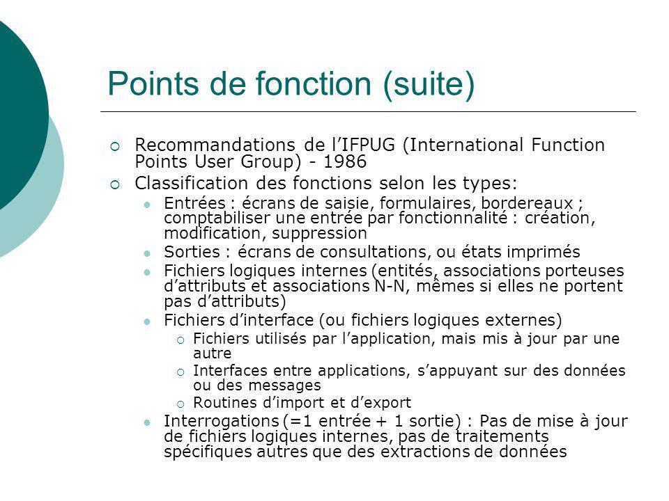 Points de fonction (suite)  Recommandations de l'IFPUG (International Function Points User Group) - 1986  Classification des fonctions selon les typ