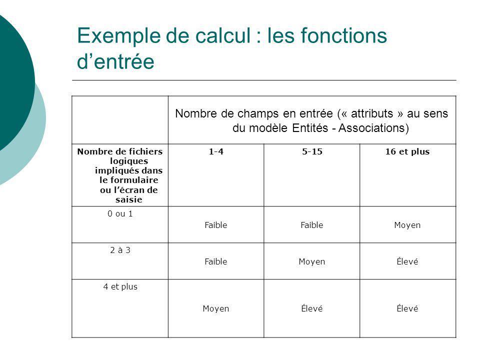 Exemple de calcul : les fonctions d'entrée Nombre de champs en entrée (« attributs » au sens du modèle Entités - Associations) Nombre de fichiers logi