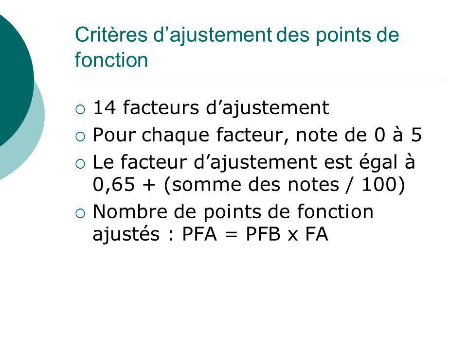 Critères d'ajustement des points de fonction  14 facteurs d'ajustement  Pour chaque facteur, note de 0 à 5  Le facteur d'ajustement est égal à 0,65