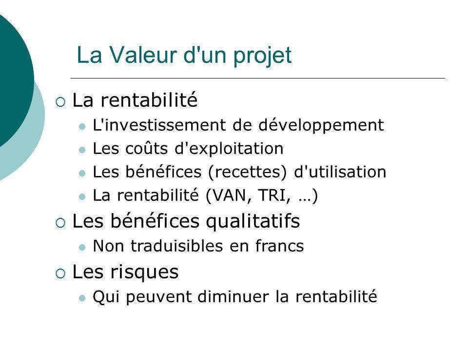 La Valeur d'un projet  La rentabilité L'investissement de développement Les coûts d'exploitation Les bénéfices (recettes) d'utilisation La rentabilit