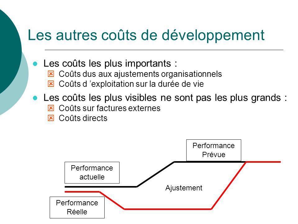 l Les coûts les plus importants : ý Coûts dus aux ajustements organisationnels ý Coûts d 'exploitation sur la durée de vie l Les coûts les plus visibl