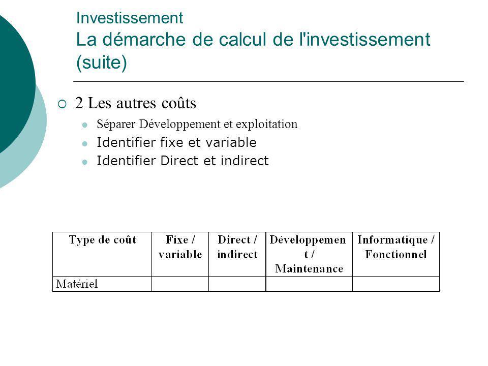 Investissement La démarche de calcul de l'investissement (suite)  2 Les autres coûts Séparer Développement et exploitation Identifier fixe et variabl