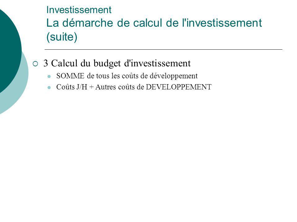 Investissement La démarche de calcul de l'investissement (suite)  3 Calcul du budget d'investissement SOMME de tous les coûts de développement Coûts