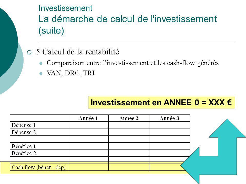 Investissement La démarche de calcul de l'investissement (suite)  5 Calcul de la rentabilité Comparaison entre l'investissement et les cash-flow géné