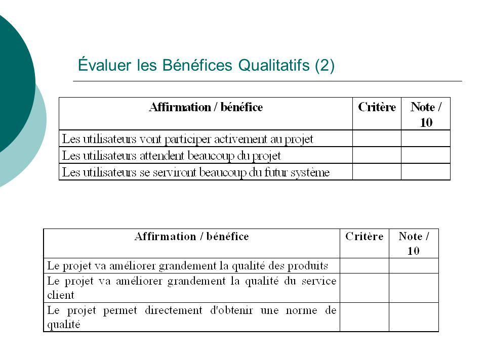 Évaluer les Bénéfices Qualitatifs (2)