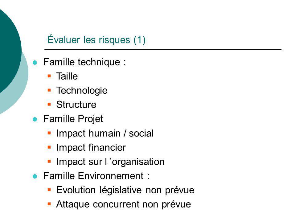 Évaluer les risques (1) l Famille technique :  Taille  Technologie  Structure l Famille Projet  Impact humain / social  Impact financier  Impact