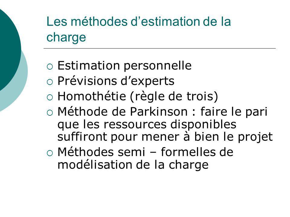 Les méthodes d'estimation de la charge  Estimation personnelle  Prévisions d'experts  Homothétie (règle de trois)  Méthode de Parkinson : faire le