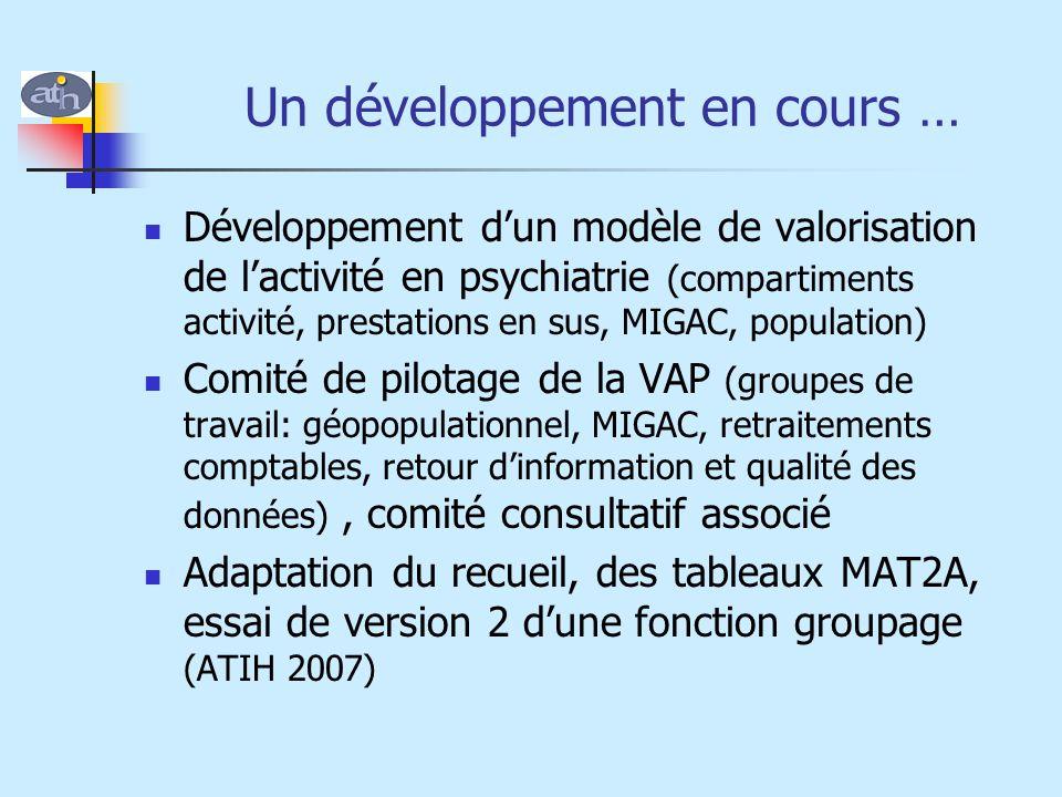 Un développement en cours … Développement d'un modèle de valorisation de l'activité en psychiatrie (compartiments activité, prestations en sus, MIGAC,