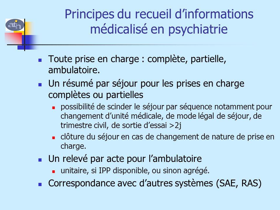 Principes du recueil d'informations médicalisé en psychiatrie Toute prise en charge : complète, partielle, ambulatoire. Un résumé par séjour pour les