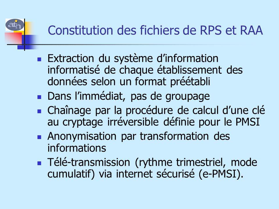 Extraction du système d'information informatisé de chaque établissement des données selon un format préétabli Dans l'immédiat, pas de groupage Chaînag